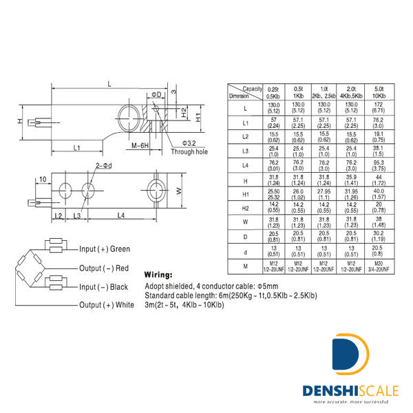Loadcell H8H (2)